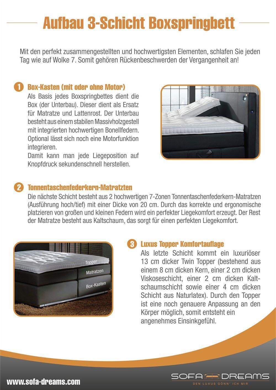 boxspringbett aufbau matratzen neuesten. Black Bedroom Furniture Sets. Home Design Ideas