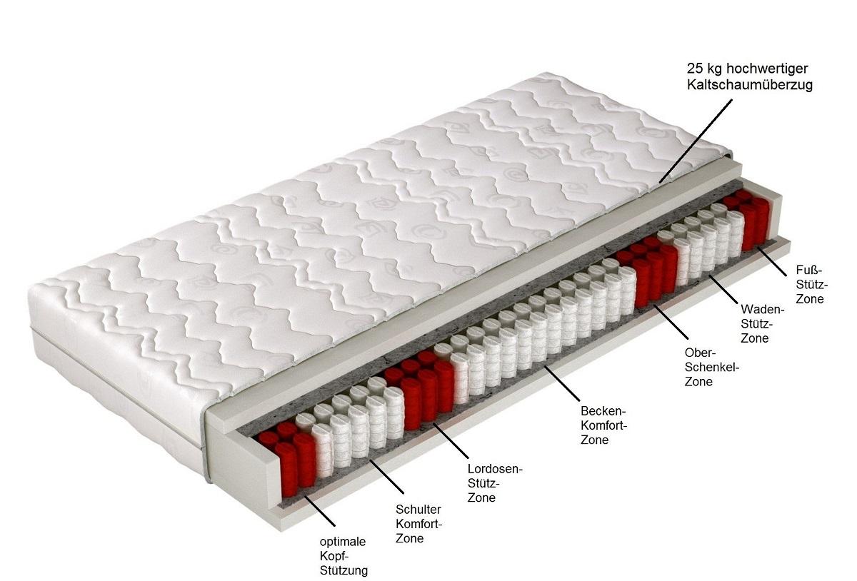rundbett designerbett komplettbett modica led 7 zonen matratze lattenrost ebay. Black Bedroom Furniture Sets. Home Design Ideas